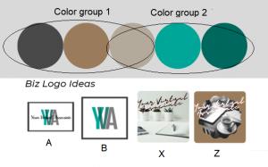 YVA re-branding options